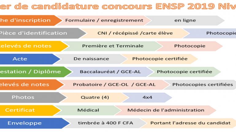 1_dossier_candidature_1_ensp_2019