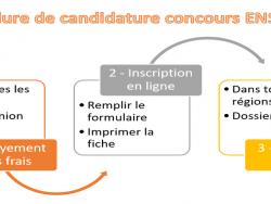 procedure_concours_ensp_1_2019