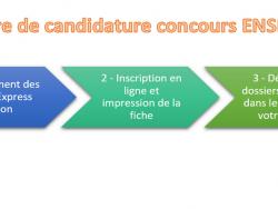procedure_concours_ensp_2019